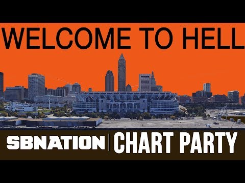 The Browns live in Hell   Chart Party