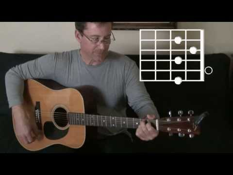 Folsom Prison Blues Intro Guitar Lessons