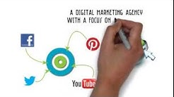 Austin Social Media Marketing Agency