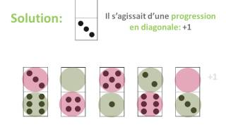 Test domino: IFSI