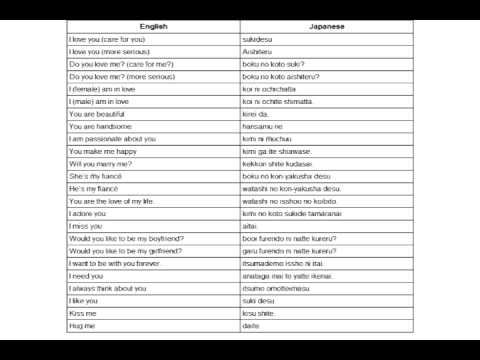Useful japanese phrases dating