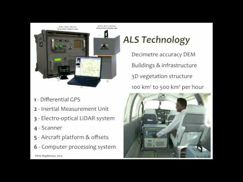 Dr. Chris Hopkinson: LiDAR & Water Resources Applications, Intro, Part 1