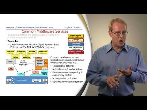 Concurrent and Networked Software Layers (Part 1)