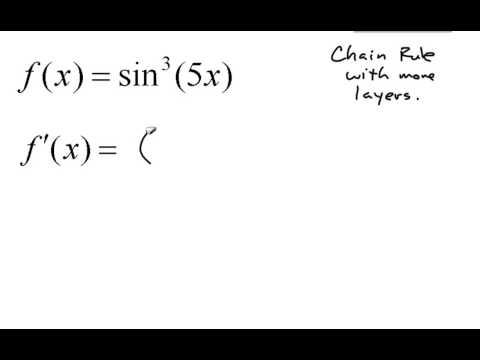 Sin, Cos, Tan Derivatives