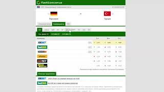 Германия Турция Прогноз и обзор матч на футбол 08 октября 2020 товарищеские матчи
