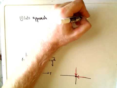Multivariable Calculus: Showing a Limit Does NOT Exist
