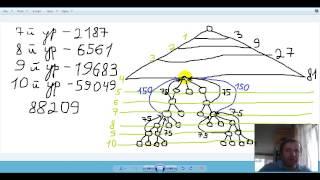 видео План маркетинга в бизнес-плане