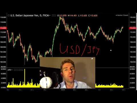 How To Trade USD/JPY   Forex Trading Tips 👍