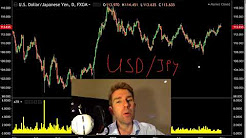How To Trade USD/JPY | Forex Trading Tips 👍