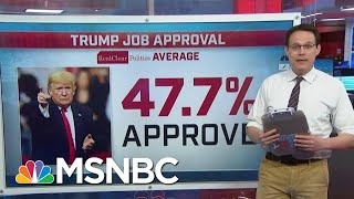 What Happens When Presidents Run For Re-Election Amid A National Crisis? | Hallie Jackson | MSNBC
