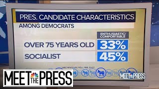 Democratic Voters Weigh In On Ideal 2020 Candidate Traits | Meet The Press | NBC News