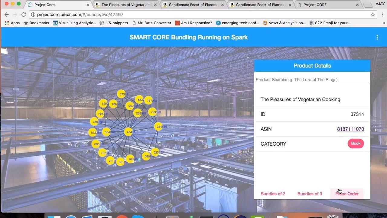 Project CORE Premium - CLICK BANK