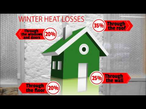 Heat Loss and Gain in the Household