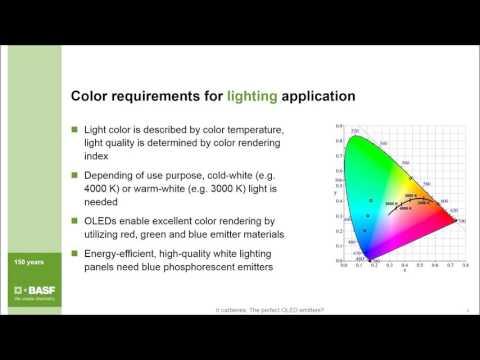Ir Carbenes, the perfect OLED emitters? (OLED Auditorium)