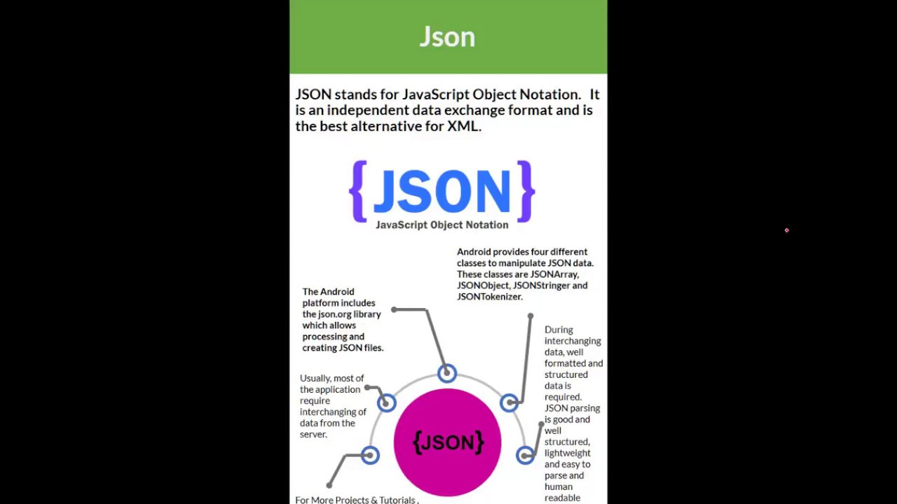 How to Parse JSON into Android App -Json Parser - Android Project by Master  Android App