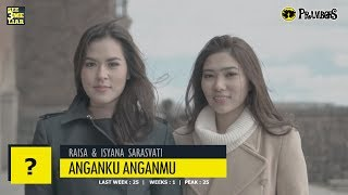 Video Prambors Top 40 This Week, 15 July 2017 (Indonesia) download MP3, 3GP, MP4, WEBM, AVI, FLV Agustus 2017