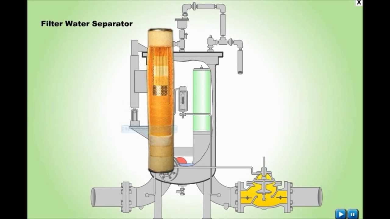 fuel filter heater water seperator 91 7 3 [ 1280 x 720 Pixel ]