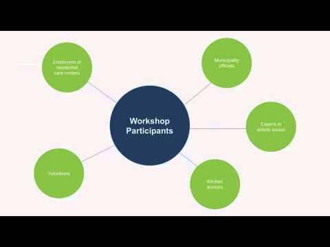 Design Thinking & Strategy - Good Kitchen Case Study