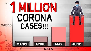 1 Million Corona Cases in India - Where did we fail? | The Deshbhakt with Akash Banerjee