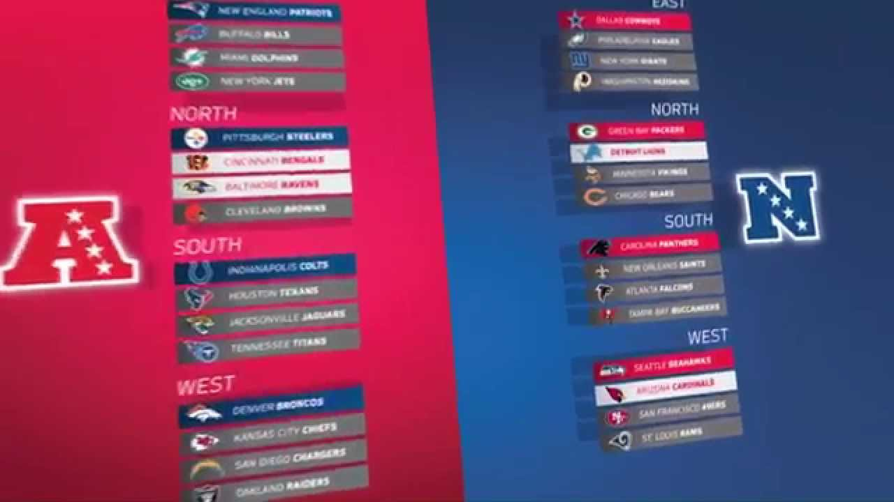 How the NFL playoff picture works | Road to the Super Bowl