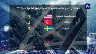الأردن يتقدم 11 مرتبة في تقرير التنافسية الرقمية للعام الحالي - (19-6-2018)