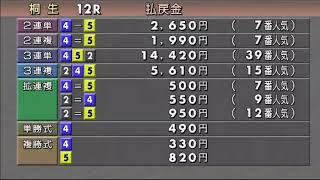 ボートレース桐生生配信・みんドラ7/1(みんなのドラキリュウライブ)レースライブ