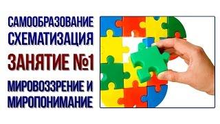 Схематизация, Самообразование. Занятие 1. Мировоззрение и миропонимание