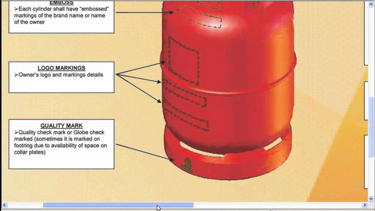 How to check Genuine and Fake LPG - YouTube