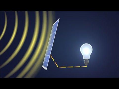 Solar Power for Homes