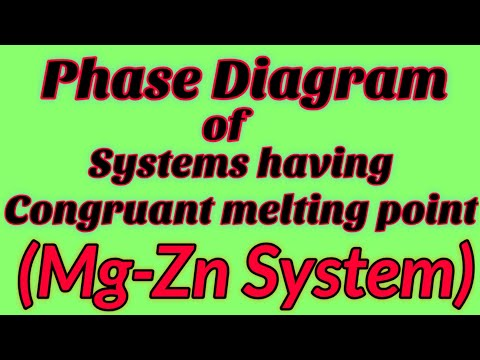 Mg-Zn System | Magnesium-Zinc System | Congruant Melting Point System | Two Component System
