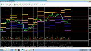 ForEx 4 Live Swing Trades Taken Using Trading Options Strategy + review