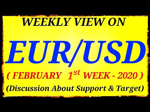 Forex usd try eur multiple currency