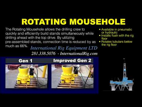 Rotating Mousehole At International Rig LTD 281.338.5076