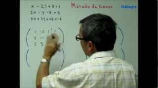 Sistemas de ecuaciones 3x3. Método de Gauss. Por Nekagra