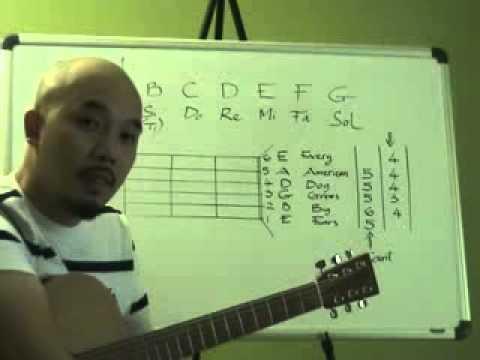 Bắt đầu tự học Guitar căn bản 1