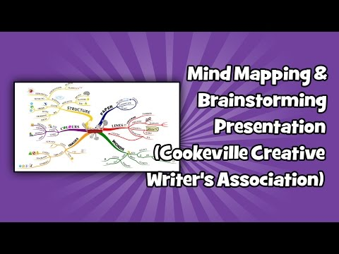 mind-mapping-&-brainstorming-presentation-(cookeville-creative-writer's-association)