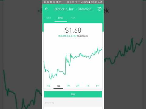 ROBINHOOD My Strategy For Trading Penny Stocks