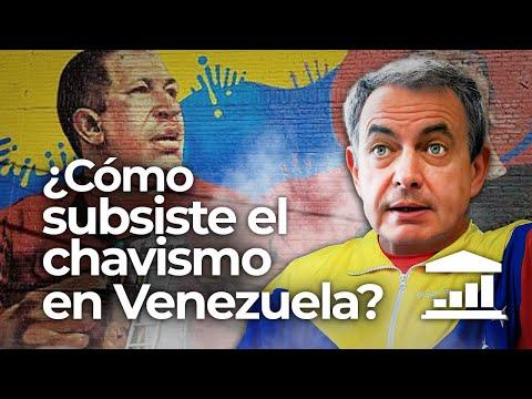 ¿Cómo el RÉGIMEN BOLIVARIANO subsiste en VENEZUELA? - VisualPolitik