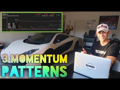 The Best Trading Patterns That Makes Me Money | Investing For Beginners
