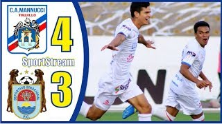 🤩RESUMEN GOLES DEBATE⚽️Carlos Mannucci vs Deportivo Binacional⚽️ Liga 1 Apertura Peru Cup 2019