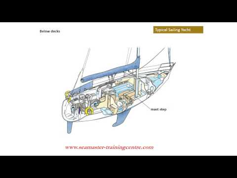 Sea Master Training Centre - Yacht Below Decks