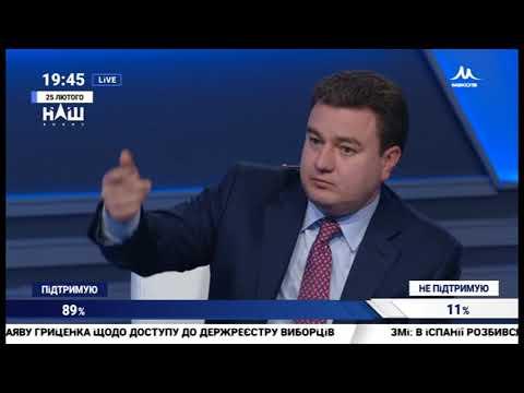 Виктор Бондарь: Монетизация