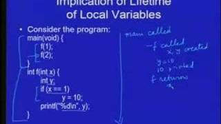 Lec 15 - Introduction To Problem Solving and Programming