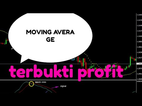 profit-puluhan-dolar-dengan-menggunakan-indikator-moving-average|-sultan-mah-bebas🤑