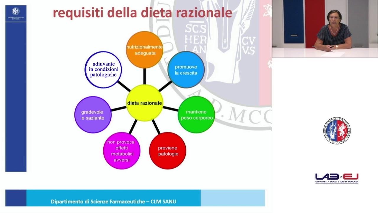 CdL Scienze dell'Alimentazione e della Nutrizione Umana