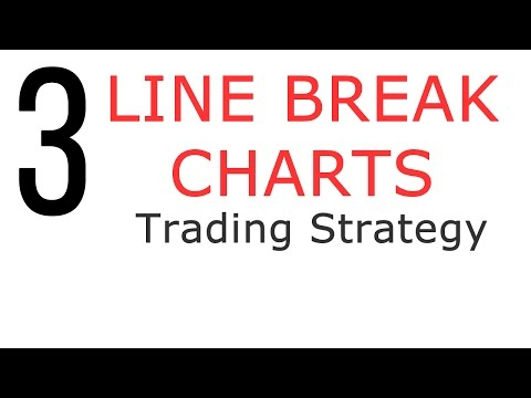 Trading With 3 Line Break Charts