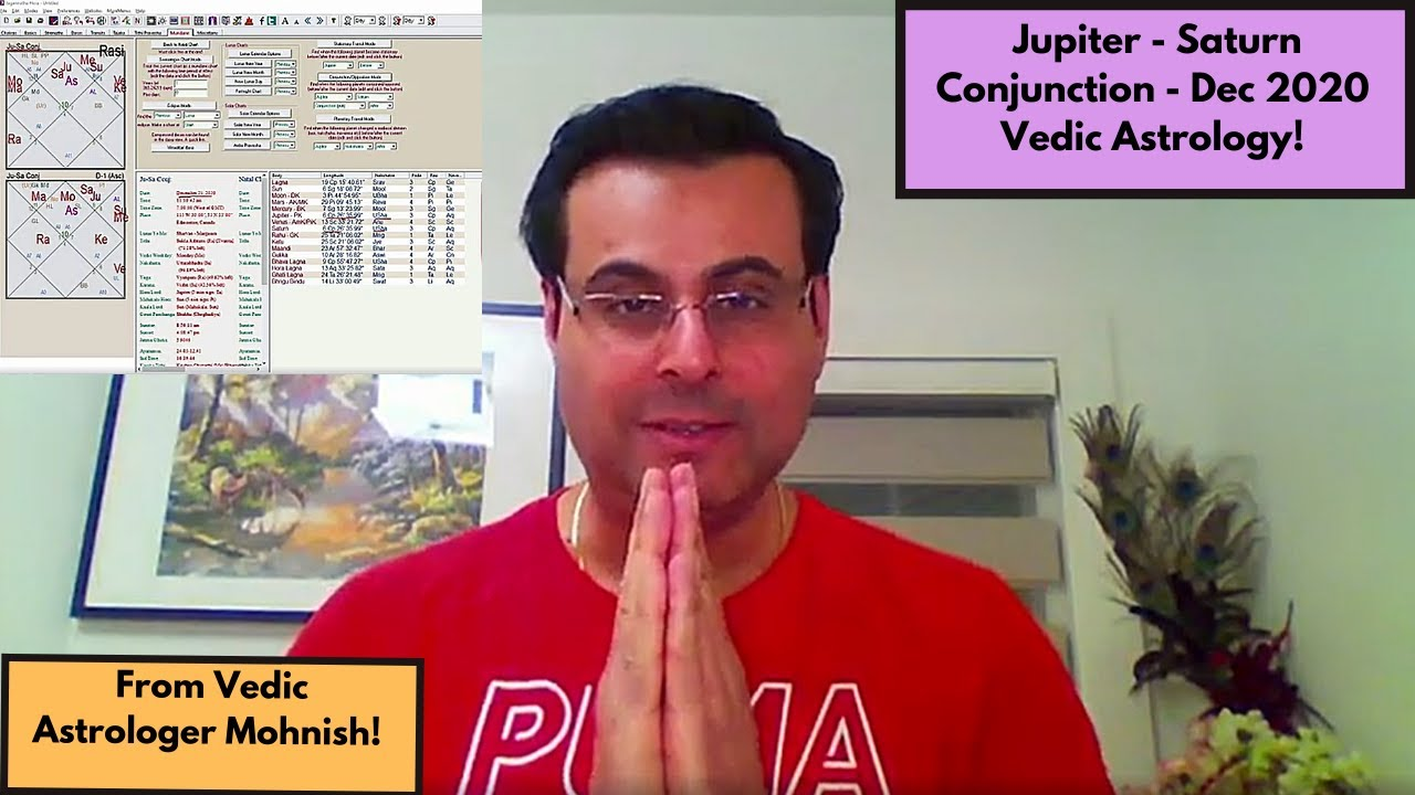 Vedic astrology terms definitions