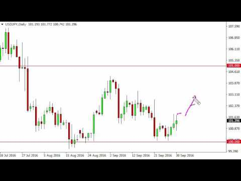 USD/JPY Technical Analysis for October 3 2016 by FXEmpire.com
