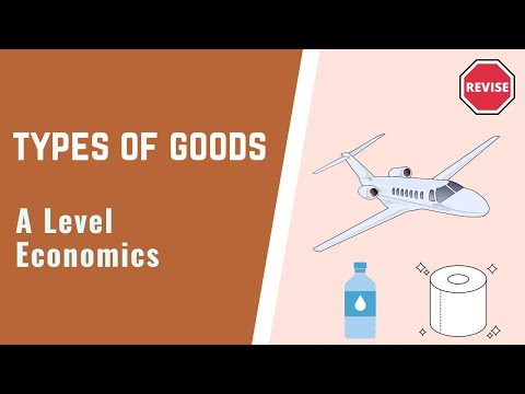 As Economics - Types Of Goods