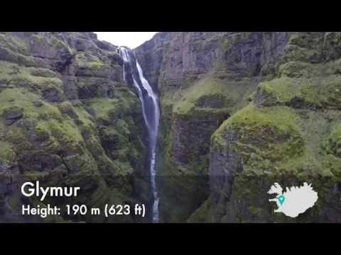 Top 10 Waterfalls of Iceland (DJI Phantom 2 and GoPro HERO3+)